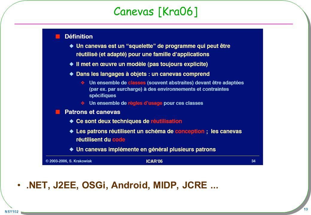 Canevas [Kra06] .NET, J2EE, OSGi, Android, MIDP, JCRE ...